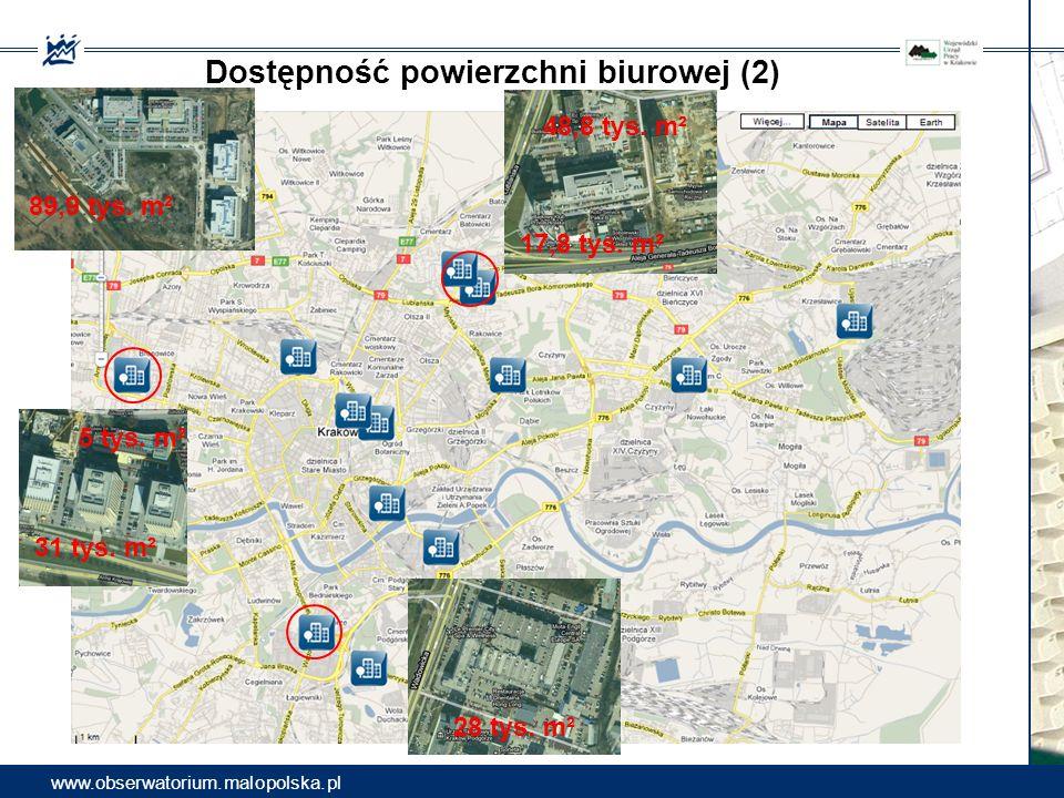 Dostępność powierzchni biurowej (2) www.obserwatorium.malopolska.pl 89,9 tys. m² 31 tys. m² 5 tys. m² 28 tys. m² 17,8 tys. m² 48,8 tys. m²