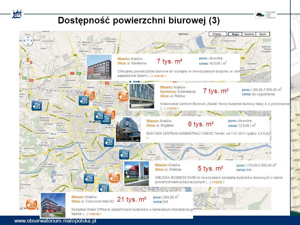 Dostępność powierzchni biurowej (3) www.obserwatorium.malopolska.pl 7 tys. m² 21 tys. m² 5 tys. m² 6 tys. m² 7 tys. m²