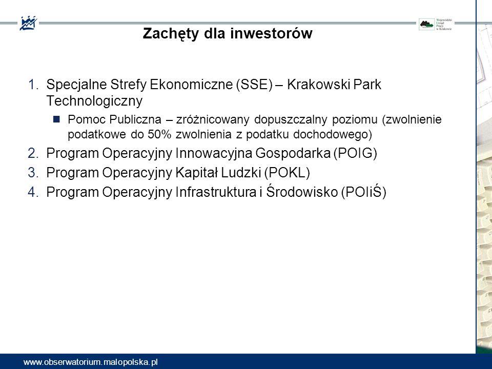 Zachęty dla inwestorów 1.Specjalne Strefy Ekonomiczne (SSE) – Krakowski Park Technologiczny Pomoc Publiczna – zróżnicowany dopuszczalny poziomu (zwoln