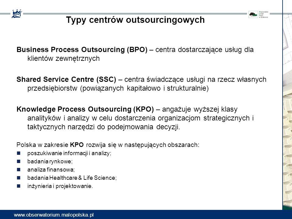 Typy centrów outsourcingowych Business Process Outsourcing (BPO) – centra dostarczające usług dla klientów zewnętrznych Shared Service Centre (SSC) –