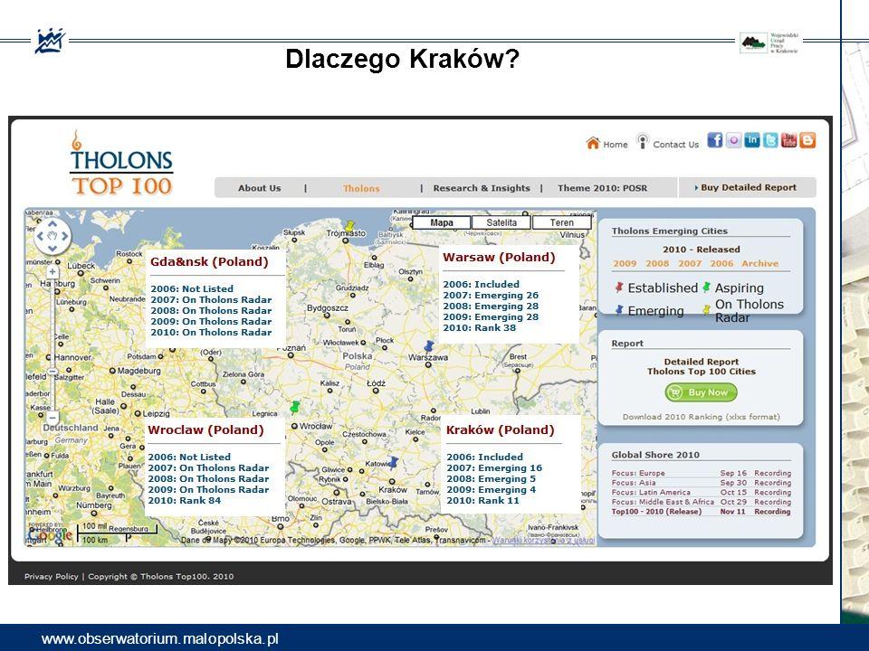 Dlaczego Kraków? www.obserwatorium.malopolska.pl