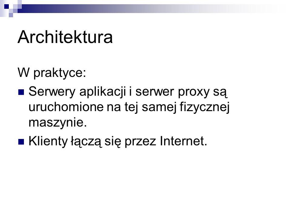 W praktyce: Serwery aplikacji i serwer proxy są uruchomione na tej samej fizycznej maszynie. Klienty łączą się przez Internet.