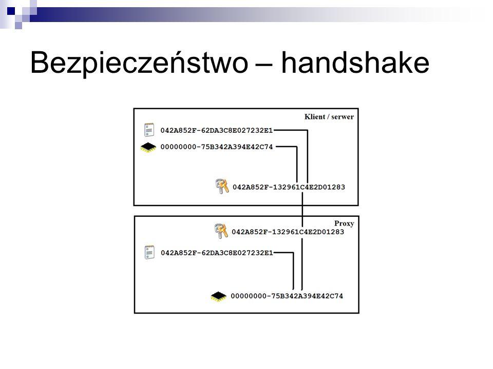 Bezpieczeństwo – handshake
