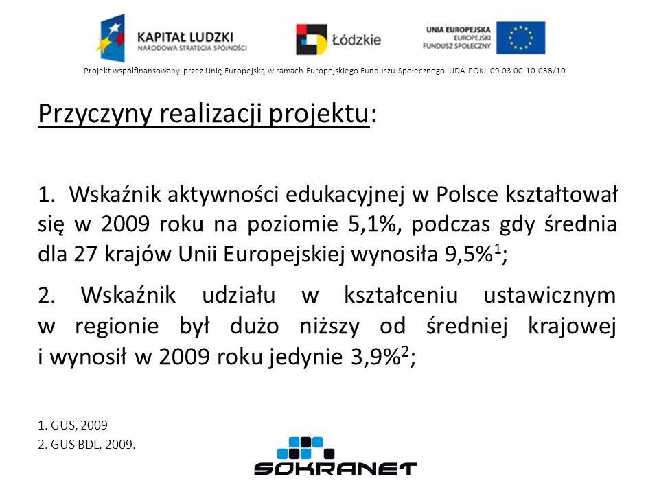 Przyczyny realizacji projektu: 1. Wskaźnik aktywności edukacyjnej w Polsce kształtował się w 2009 roku na poziomie 5,1%, podczas gdy średnia dla 27 kr