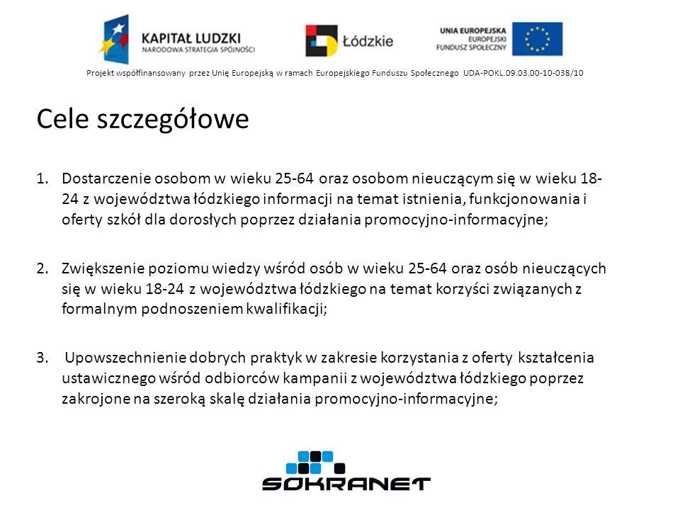 1.Dostarczenie osobom w wieku 25-64 oraz osobom nieuczącym się w wieku 18- 24 z województwa łódzkiego informacji na temat istnienia, funkcjonowania i
