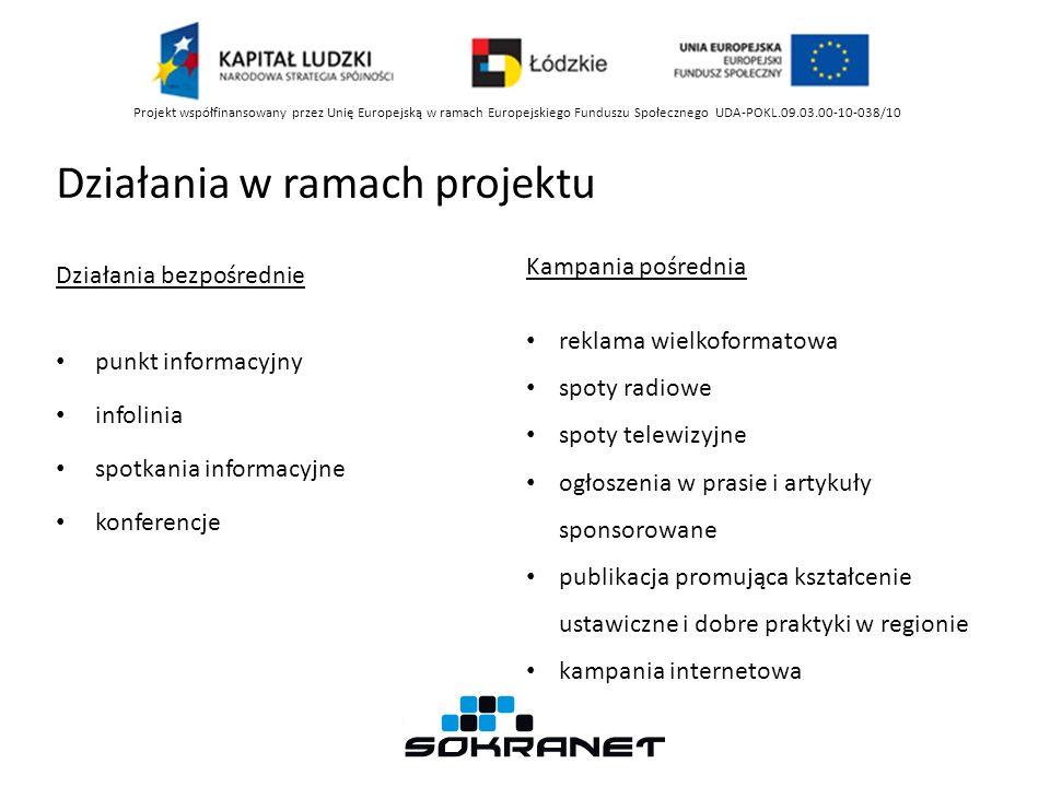 Działania bezpośrednie punkt informacyjny infolinia spotkania informacyjne konferencje Projekt współfinansowany przez Unię Europejską w ramach Europej