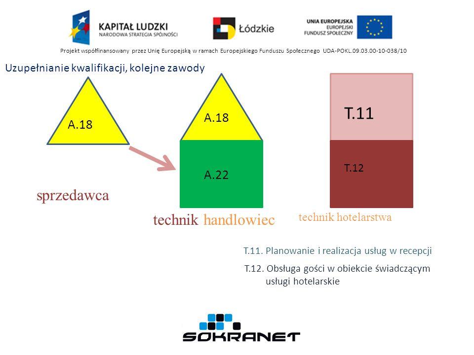 Uzupełnianie kwalifikacji, kolejne zawody sprzedawca technik handlowiec A.18 A.22 A.18 T.11 T.12 technik hotelarstwa T.11. Planowanie i realizacja usł