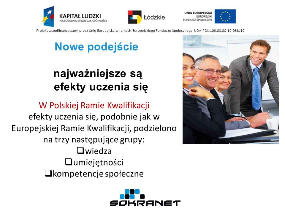 Nowe podejście najważniejsze są efekty uczenia się W Polskiej Ramie Kwalifikacji efekty uczenia się, podobnie jak w Europejskiej Ramie Kwalifikacji, podzielono na trzy następujące grupy: wiedza umiejętności kompetencje społeczne Projekt współfinansowany przez Unię Europejską w ramach Europejskiego Funduszu Społecznego UDA-POKL.09.03.00-10-038/10