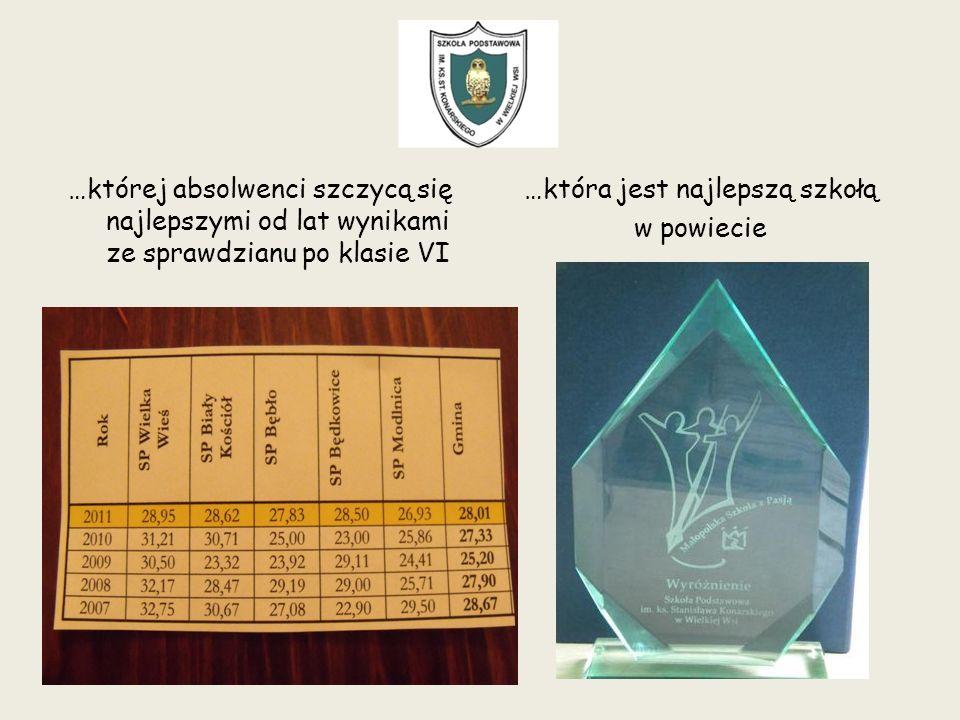 …której absolwenci szczycą się najlepszymi od lat wynikami ze sprawdzianu po klasie VI …która jest najlepszą szkołą w powiecie