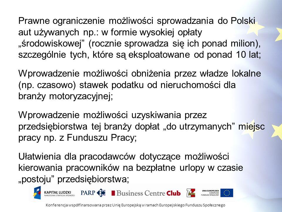 Konferencja współfinansowana przez Unię Europejską w ramach Europejskiego Funduszu Społecznego Prawne ograniczenie możliwości sprowadzania do Polski a
