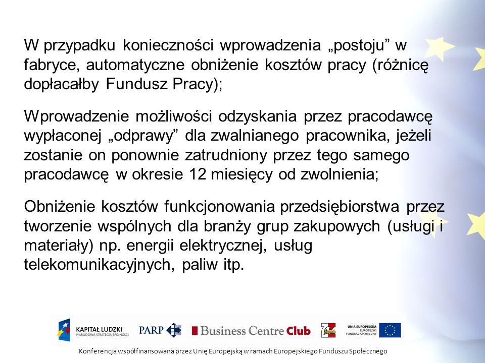 Konferencja współfinansowana przez Unię Europejską w ramach Europejskiego Funduszu Społecznego W przypadku konieczności wprowadzenia postoju w fabryce