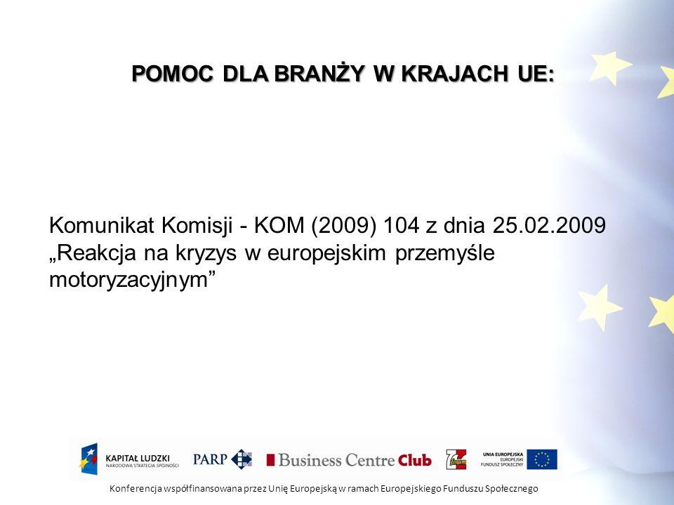Konferencja współfinansowana przez Unię Europejską w ramach Europejskiego Funduszu Społecznego POMOC DLA BRANŻY W KRAJACH UE: Komunikat Komisji - KOM