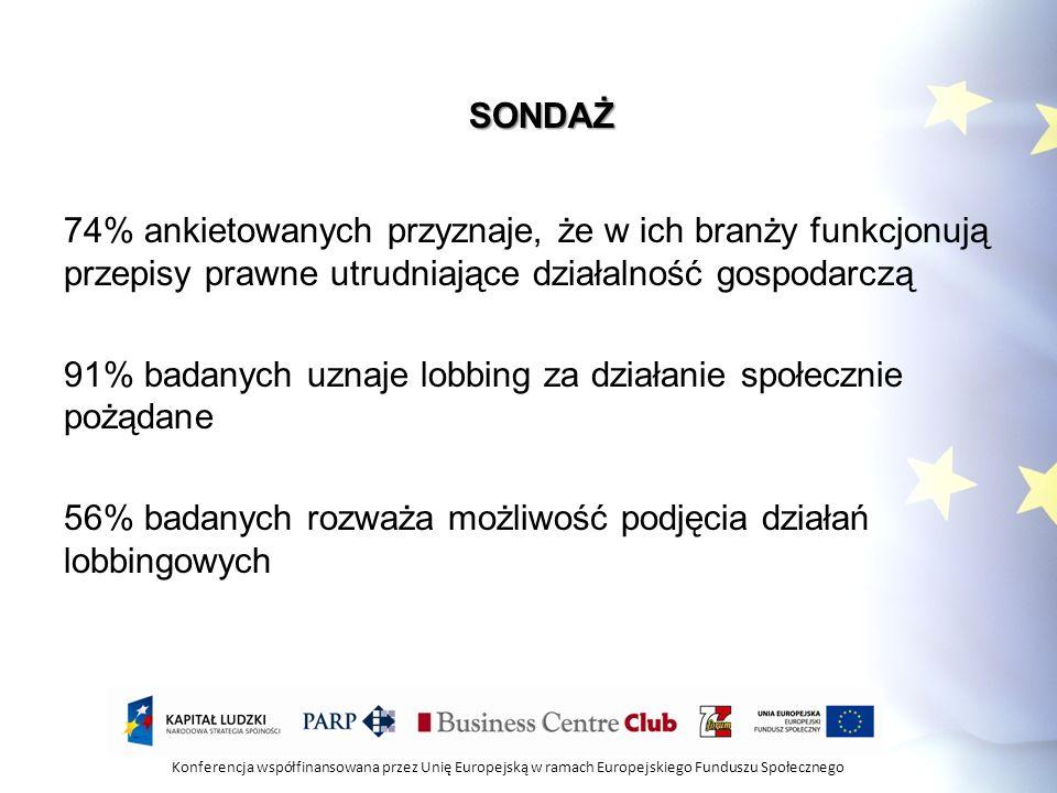 Konferencja współfinansowana przez Unię Europejską w ramach Europejskiego Funduszu Społecznego SONDAŻ 74% ankietowanych przyznaje, że w ich branży fun