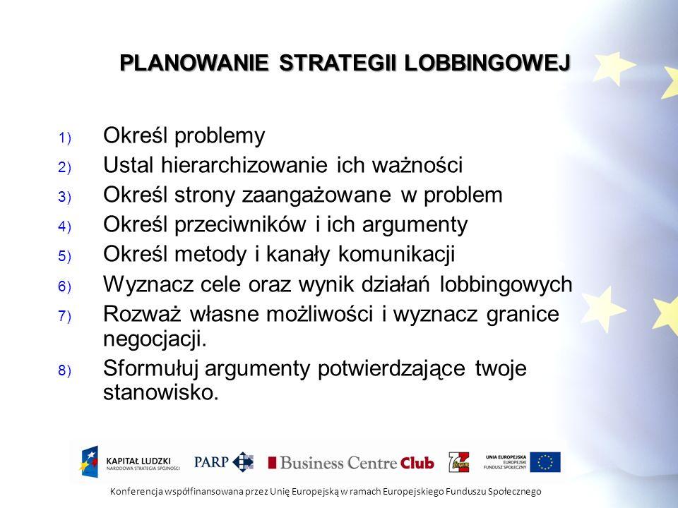 Konferencja współfinansowana przez Unię Europejską w ramach Europejskiego Funduszu Społecznego PLANOWANIE STRATEGII LOBBINGOWEJ 1) Określ problemy 2)
