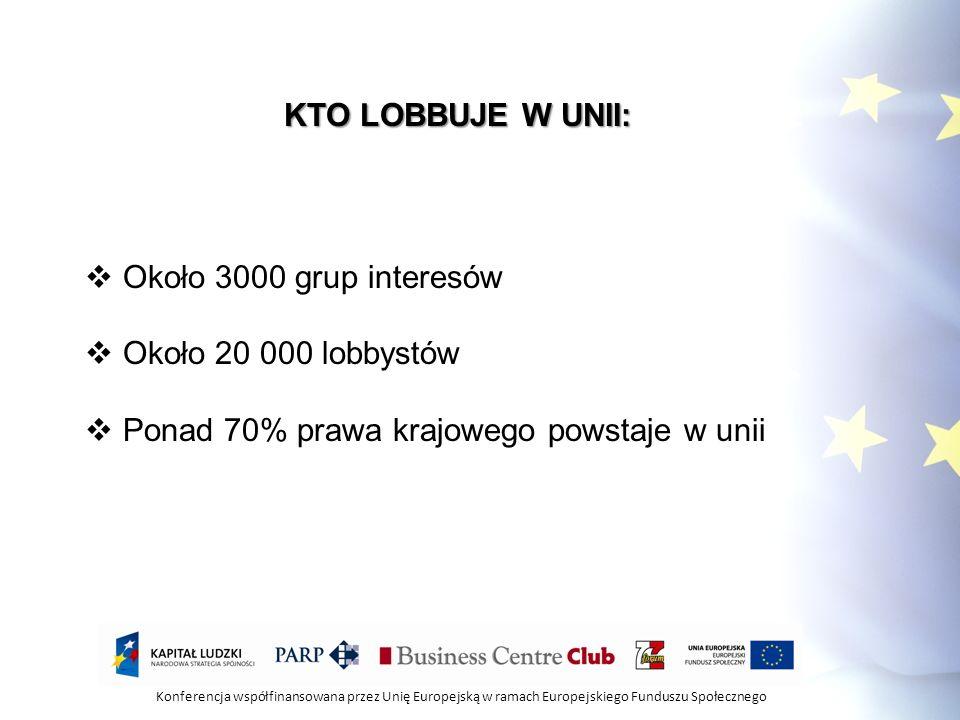 Konferencja współfinansowana przez Unię Europejską w ramach Europejskiego Funduszu Społecznego KTO LOBBUJE W UNII: Około 3000 grup interesów Około 20