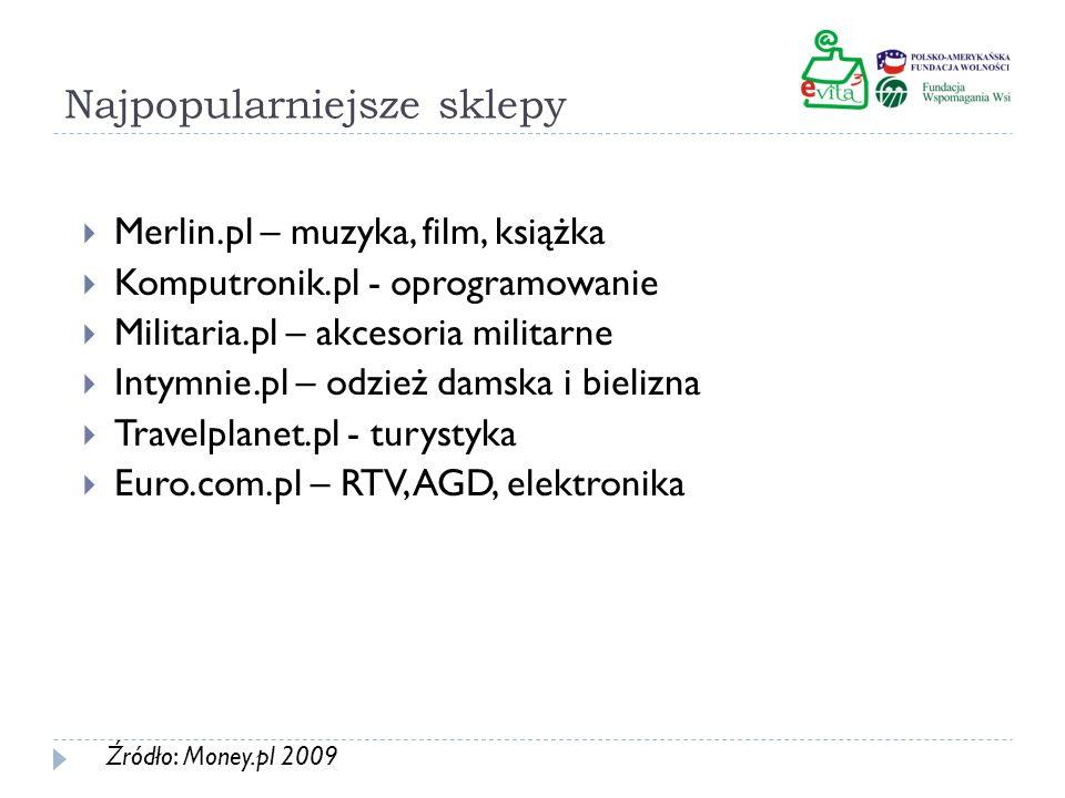 Najpopularniejsze serwisy aukcyjne allegro.pl eBay.pl świstak.pl