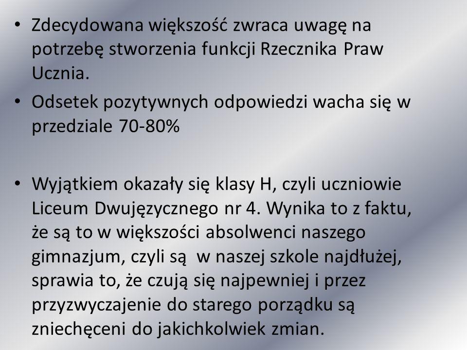 Dziękujemy ! Anna Żurowska Tomasz Cebrat