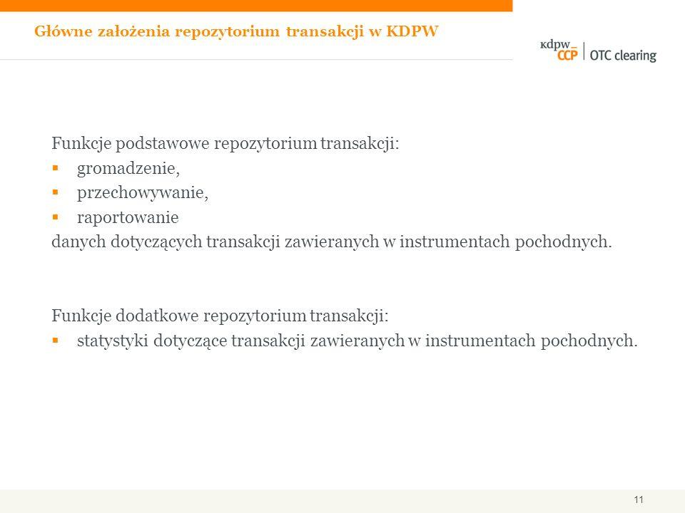Funkcje podstawowe repozytorium transakcji: gromadzenie, przechowywanie, raportowanie danych dotyczących transakcji zawieranych w instrumentach pochod
