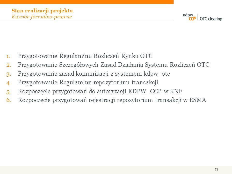 1.Przygotowanie Regulaminu Rozliczeń Rynku OTC 2.Przygotowanie Szczegółowych Zasad Działania Systemu Rozliczeń OTC 3.Przygotowanie zasad komunikacji z