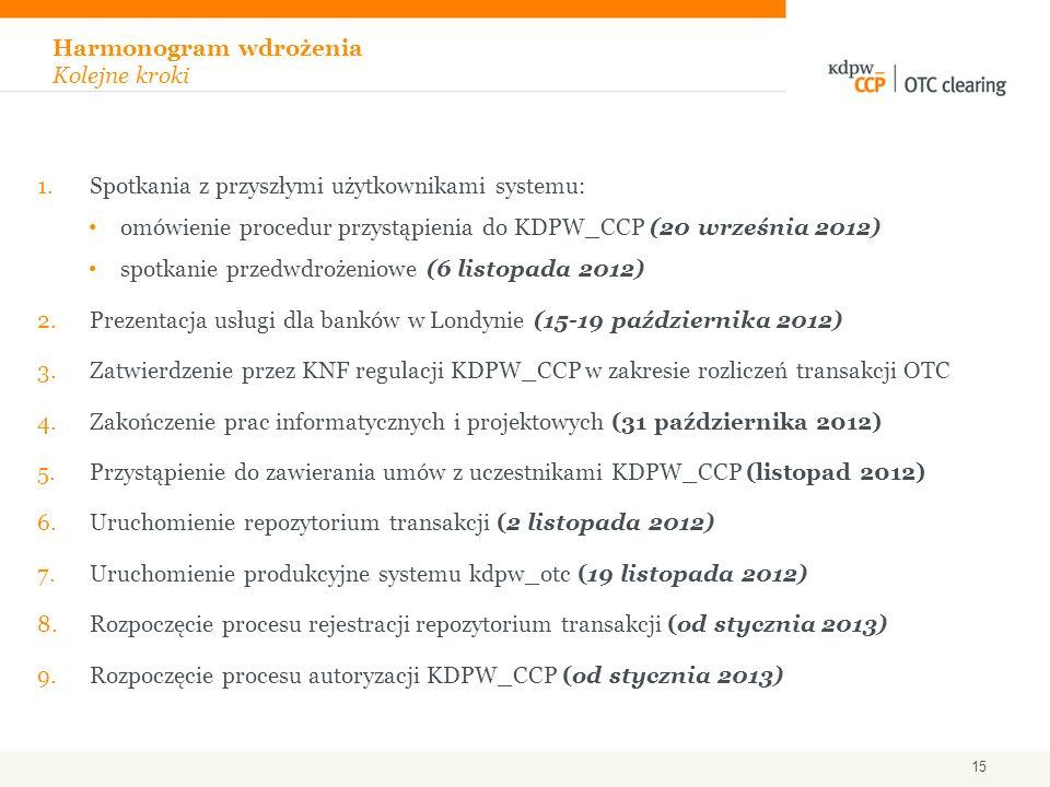 1.Spotkania z przyszłymi użytkownikami systemu: omówienie procedur przystąpienia do KDPW_CCP (20 września 2012) spotkanie przedwdrożeniowe (6 listopad