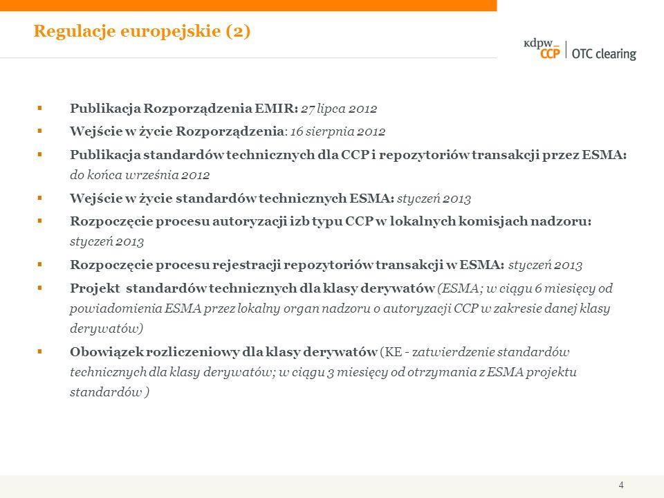 Publikacja Rozporządzenia EMIR: 27 lipca 2012 Wejście w życie Rozporządzenia: 16 sierpnia 2012 Publikacja standardów technicznych dla CCP i repozytori