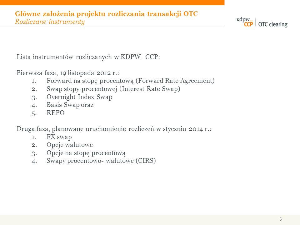 Lista instrumentów rozliczanych w KDPW_CCP: Pierwsza faza, 19 listopada 2012 r.: 1.Forward na stopę procentową (Forward Rate Agreement) 2.Swap stopy p