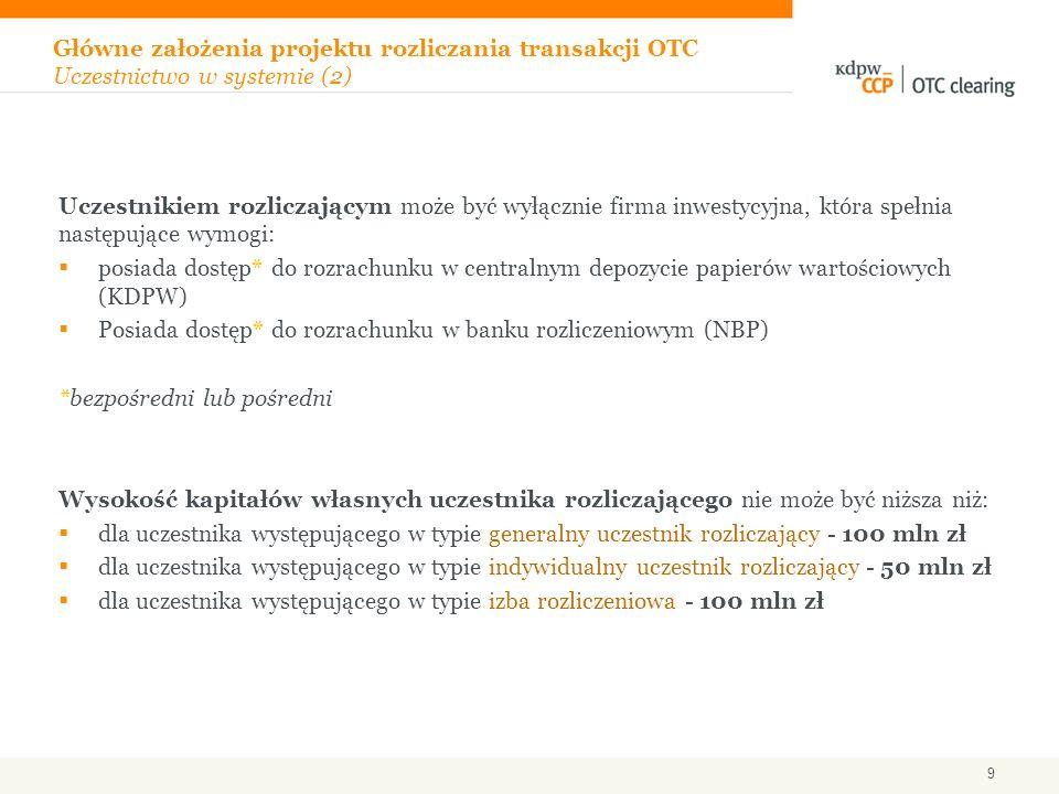 Transakcje przyjęte do systemu rozliczeń OTC będą zabezpieczone wielostopniowym systemem gwarantowania rozliczeń.