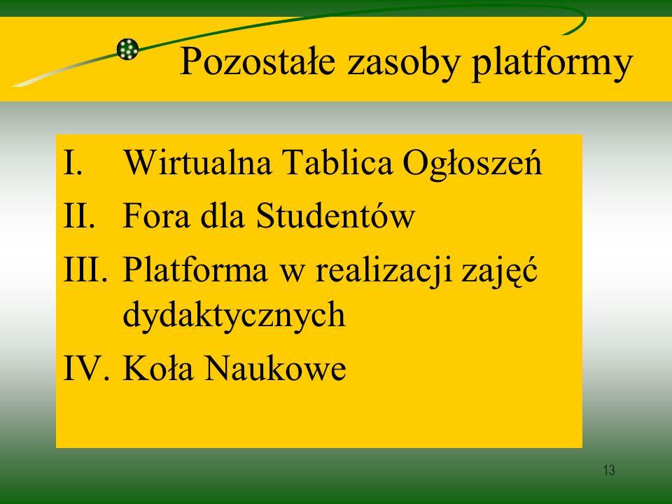 13 Pozostałe zasoby platformy I.Wirtualna Tablica Ogłoszeń II.Fora dla Studentów III.Platforma w realizacji zajęć dydaktycznych IV.Koła Naukowe