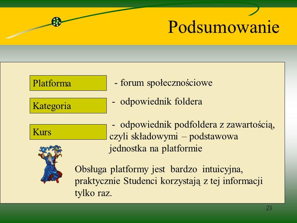 23 Podsumowanie Kurs Kategoria Platforma - forum społecznościowe - odpowiednik foldera - odpowiednik podfoldera z zawartością, czyli składowymi – podstawowa jednostka na platformie Obsługa platformy jest bardzo intuicyjna, praktycznie Studenci korzystają z tej informacji tylko raz.