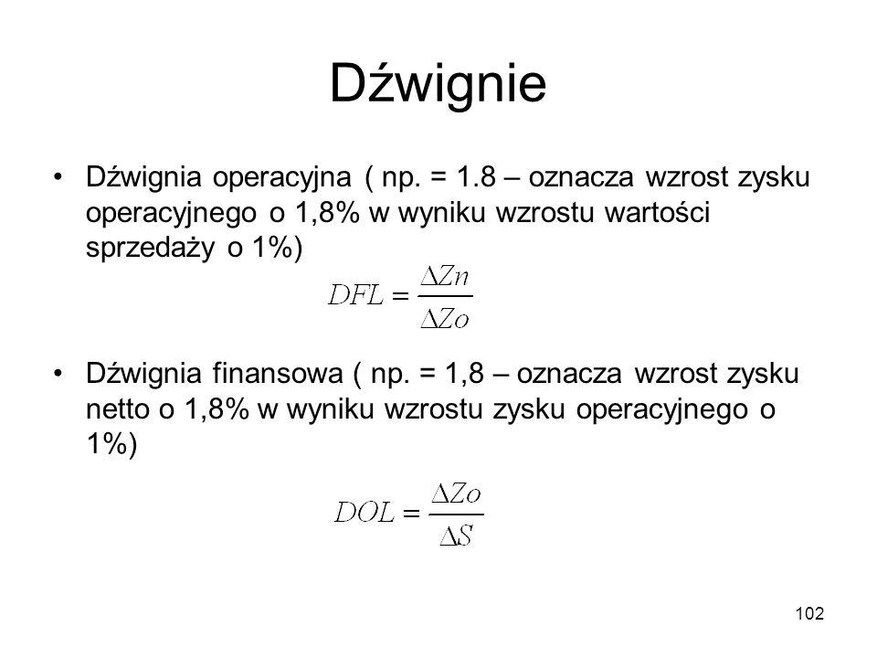 Dźwignie Dźwignia operacyjna ( np. = 1.8 – oznacza wzrost zysku operacyjnego o 1,8% w wyniku wzrostu wartości sprzedaży o 1%) Dźwignia finansowa ( np.