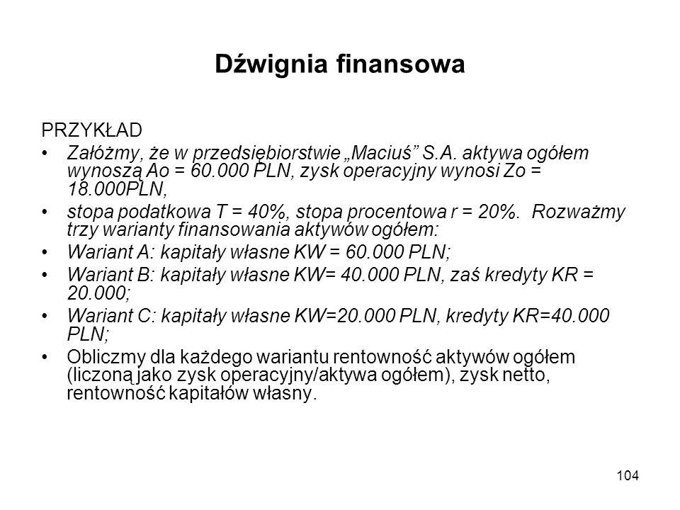 104 Dźwignia finansowa PRZYKŁAD Załóżmy, że w przedsiębiorstwie Maciuś S.A. aktywa ogółem wynoszą Ao = 60.000 PLN, zysk operacyjny wynosi Zo = 18.000P