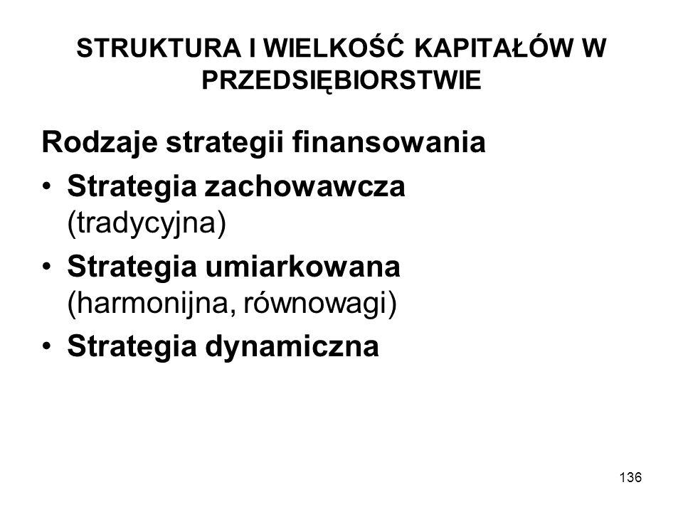 136 STRUKTURA I WIELKOŚĆ KAPITAŁÓW W PRZEDSIĘBIORSTWIE Rodzaje strategii finansowania Strategia zachowawcza (tradycyjna) Strategia umiarkowana (harmon