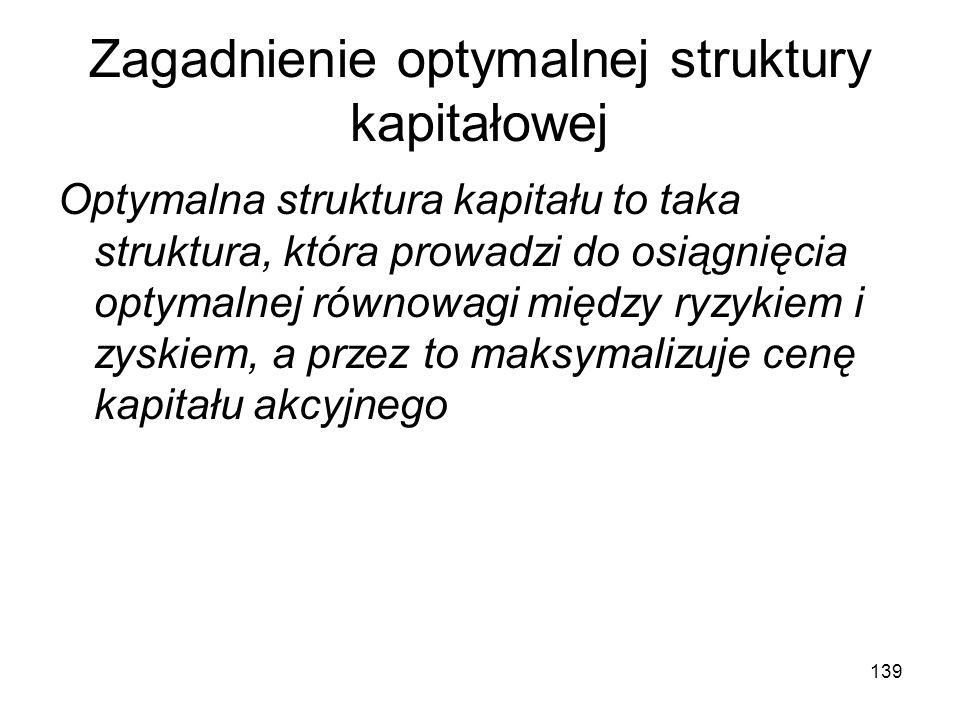 139 Zagadnienie optymalnej struktury kapitałowej Optymalna struktura kapitału to taka struktura, która prowadzi do osiągnięcia optymalnej równowagi mi