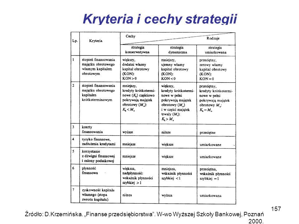 157 Kryteria i cechy strategii Źródło: D.Krzemińska. Finanse przedsiębiorstwa. W-wo Wyższej Szkoły Bankowej, Poznań 2000.