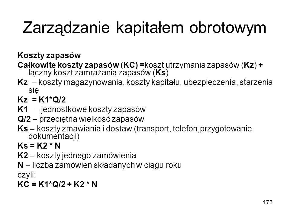 173 Zarządzanie kapitałem obrotowym Koszty zapasów Całkowite koszty zapasów (KC) =koszt utrzymania zapasów (Kz) + łączny koszt zamrażania zapasów (Ks)