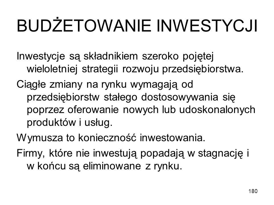 180 BUDŻETOWANIE INWESTYCJI Inwestycje są składnikiem szeroko pojętej wieloletniej strategii rozwoju przedsiębiorstwa. Ciągłe zmiany na rynku wymagają