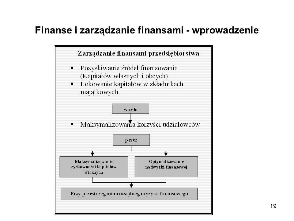19 Finanse i zarządzanie finansami - wprowadzenie