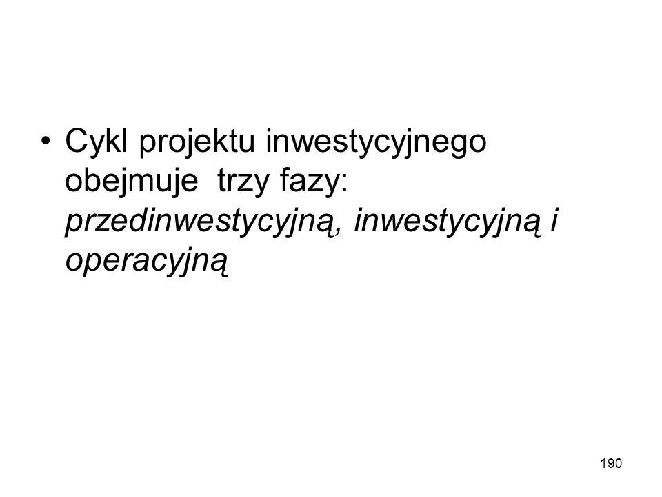 190 Cykl projektu inwestycyjnego obejmuje trzy fazy: przedinwestycyjną, inwestycyjną i operacyjną
