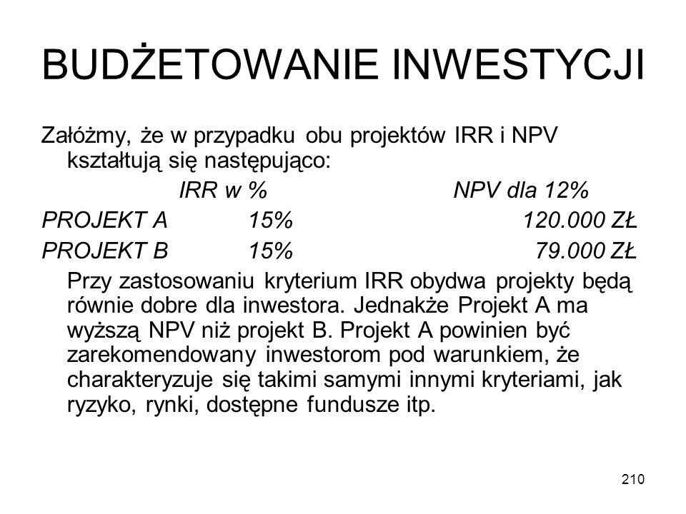 210 BUDŻETOWANIE INWESTYCJI Załóżmy, że w przypadku obu projektów IRR i NPV kształtują się następująco: IRR w %NPV dla 12% PROJEKT A15%120.000 ZŁ PROJ
