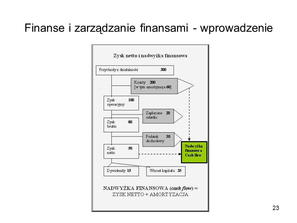 23 Finanse i zarządzanie finansami - wprowadzenie