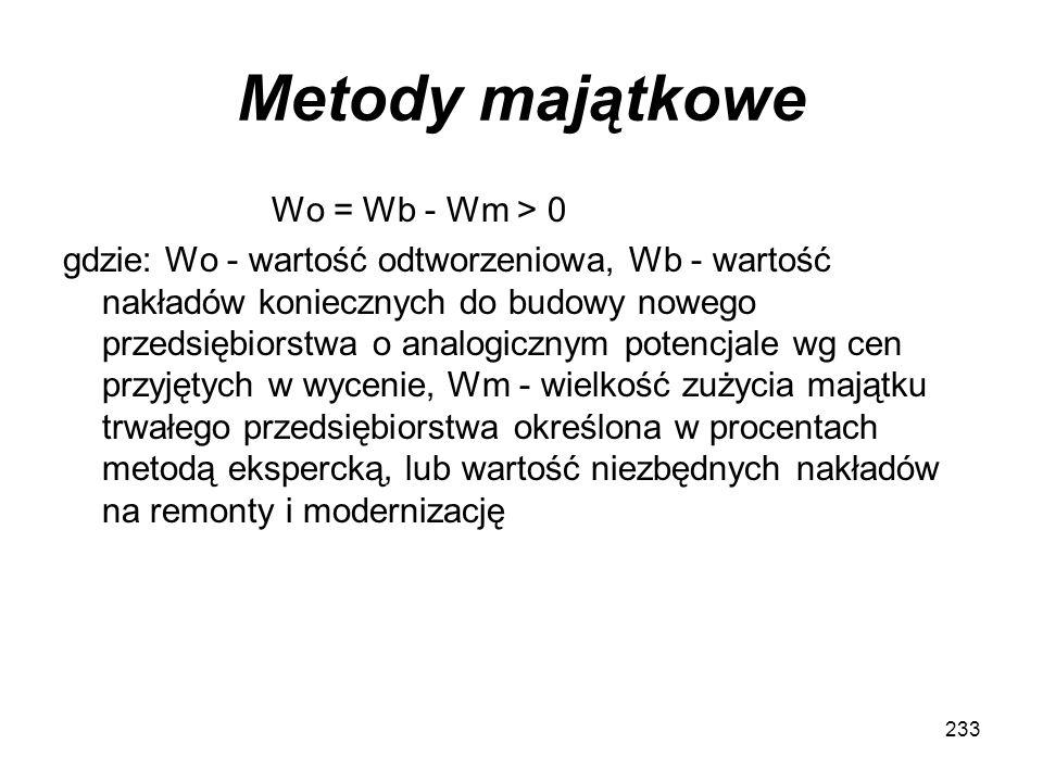 Metody majątkowe Wo = Wb - Wm > 0 gdzie: Wo - wartość odtworzeniowa, Wb - wartość nakładów koniecznych do budowy nowego przedsiębiorstwa o analogiczny