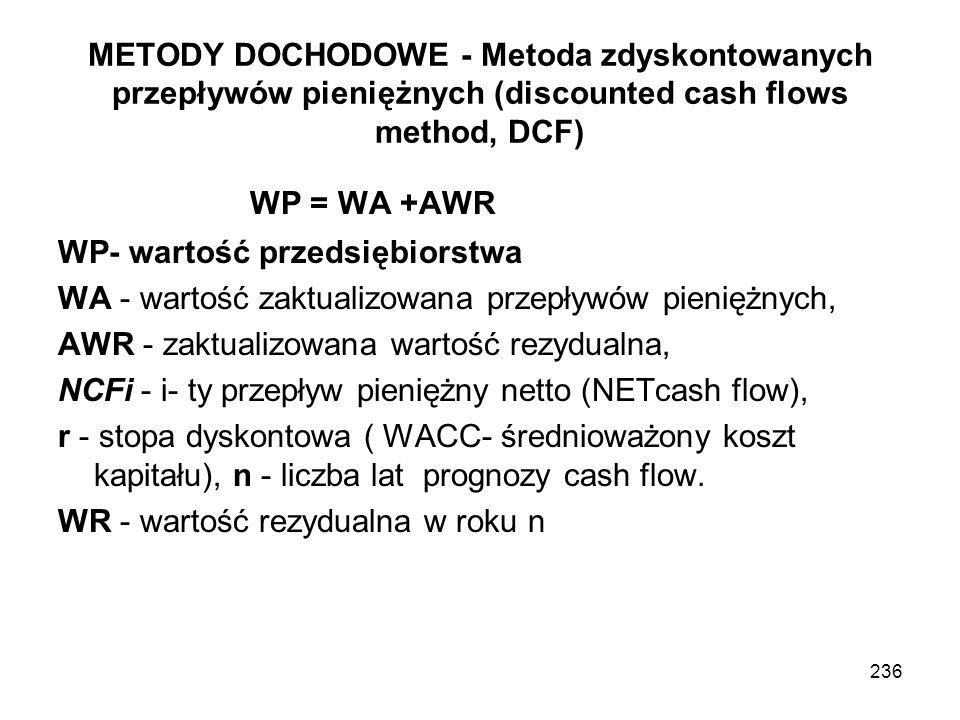 METODY DOCHODOWE - Metoda zdyskontowanych przepływów pieniężnych (discounted cash flows method, DCF) WP = WA +AWR WP- wartość przedsiębiorstwa WA - wa