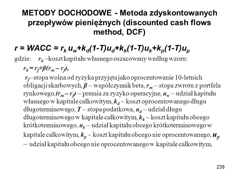 METODY DOCHODOWE - Metoda zdyskontowanych przepływów pieniężnych (discounted cash flows method, DCF) r = WACC = r k u w +k d (1-T)u d +k k (1-T)u k +k