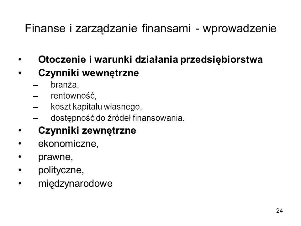 24 Finanse i zarządzanie finansami - wprowadzenie Otoczenie i warunki działania przedsiębiorstwa Czynniki wewnętrzne –branża, –rentowność, –koszt kapi