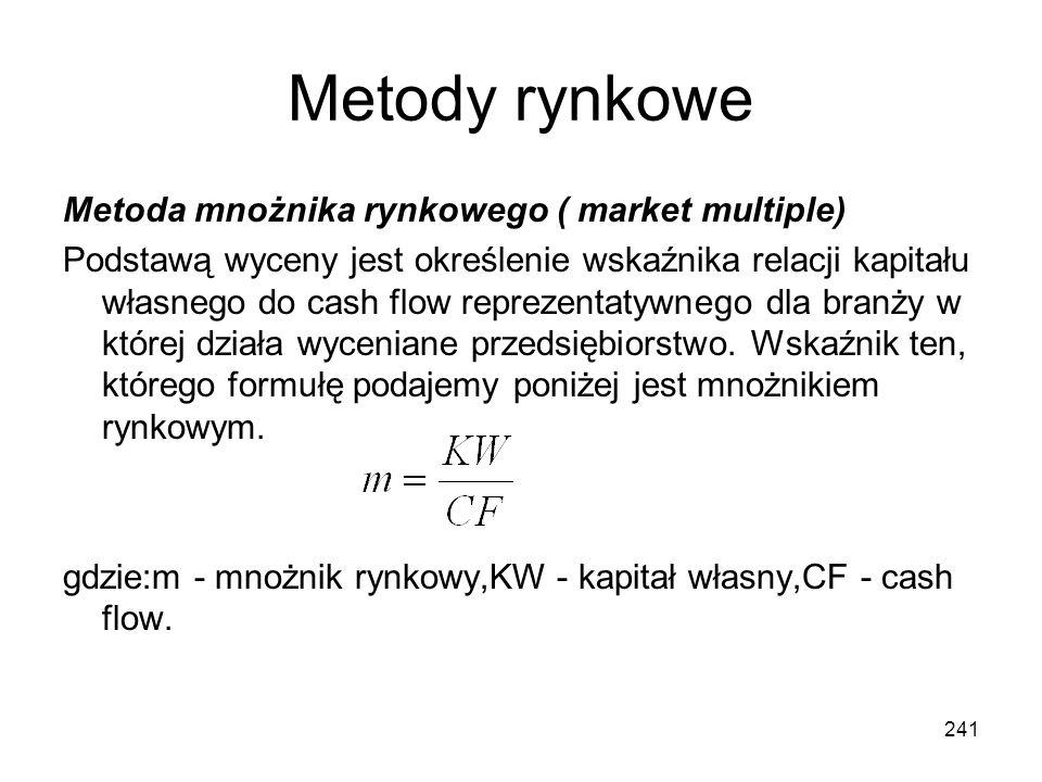 Metody rynkowe Metoda mnożnika rynkowego ( market multiple) Podstawą wyceny jest określenie wskaźnika relacji kapitału własnego do cash flow reprezent