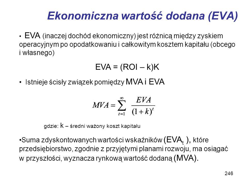 246 Ekonomiczna wartość dodana (EVA) EVA (inaczej dochód ekonomiczny) jest różnicą między zyskiem operacyjnym po opodatkowaniu i całkowitym kosztem ka