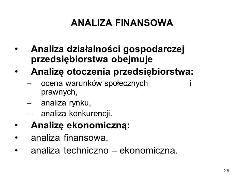 29 ANALIZA FINANSOWA Analiza działalności gospodarczej przedsiębiorstwa obejmuje Analizę otoczenia przedsiębiorstwa: –ocena warunków społecznych i pra