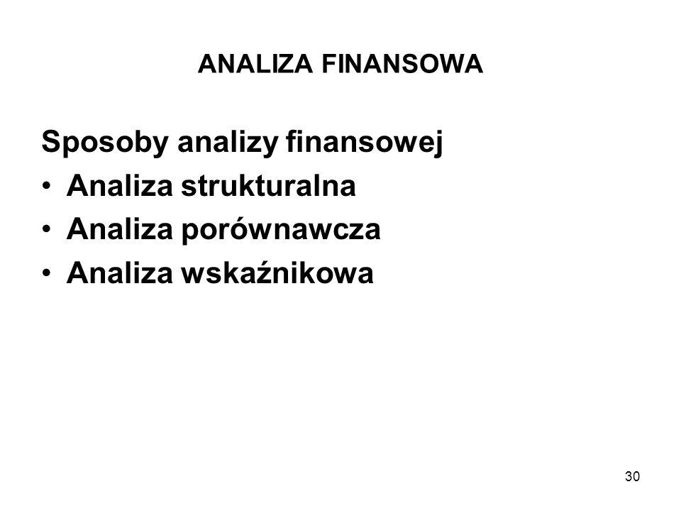 30 ANALIZA FINANSOWA Sposoby analizy finansowej Analiza strukturalna Analiza porównawcza Analiza wskaźnikowa