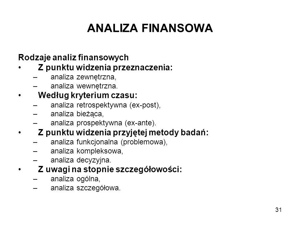 31 ANALIZA FINANSOWA Rodzaje analiz finansowych Z punktu widzenia przeznaczenia: –analiza zewnętrzna, –analiza wewnętrzna. Według kryterium czasu: –an