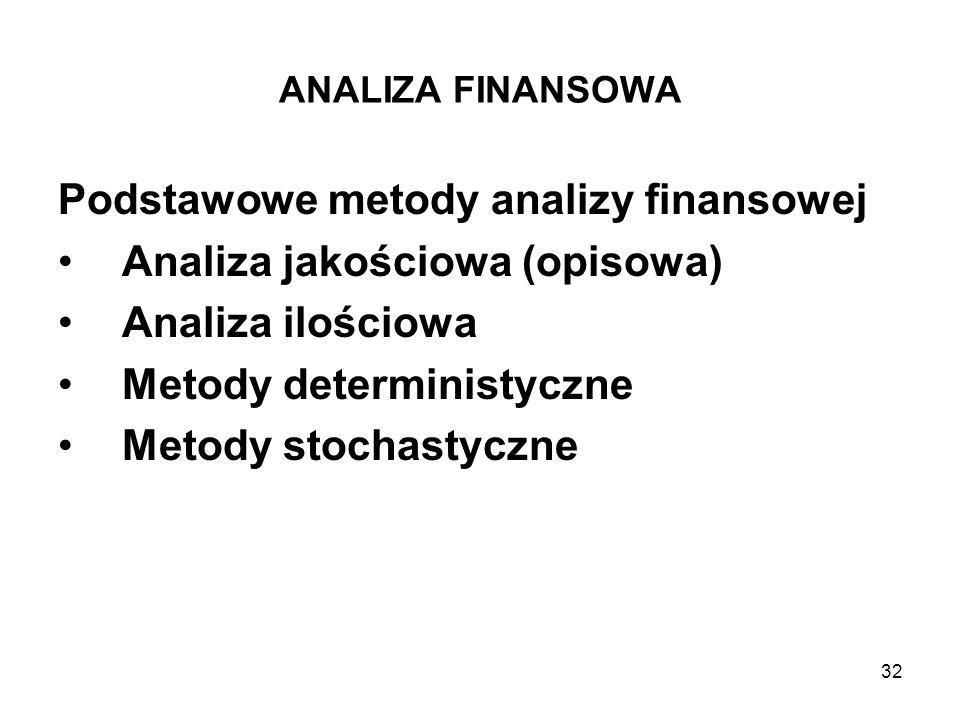 32 ANALIZA FINANSOWA Podstawowe metody analizy finansowej Analiza jakościowa (opisowa) Analiza ilościowa Metody deterministyczne Metody stochastyczne